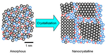 crystallization_e Ac System Schematic on